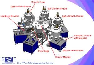Cluster Tool Svt Associates